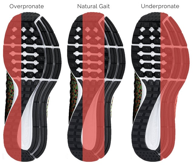 Running Shoe Tread Wear Patterns