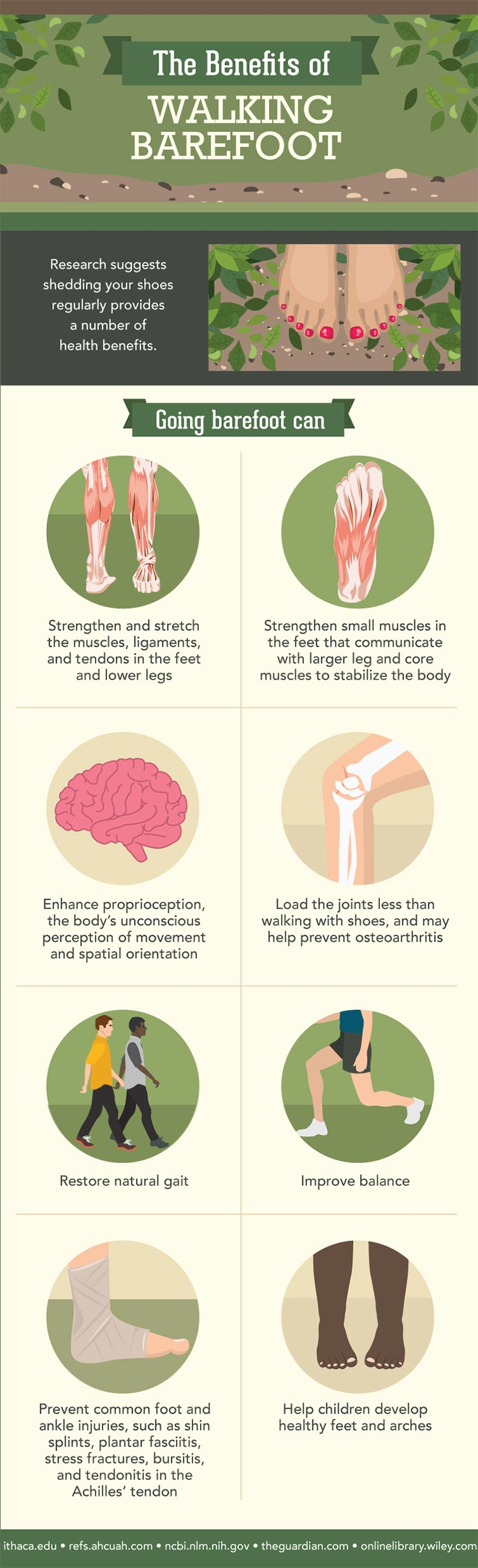 Benefits of walking barefoot, University Foot and Ankle Institute